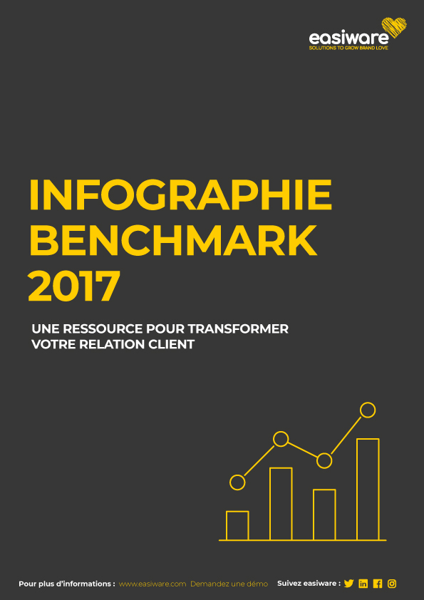 Infographie-benchmark-2017